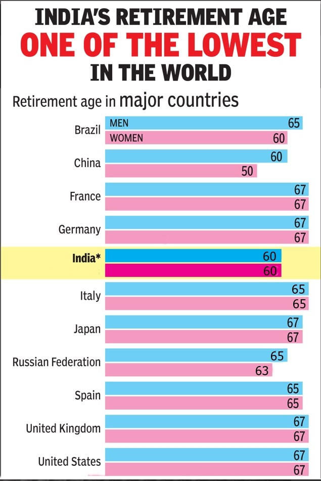 Retirement-age-in-major-countries
