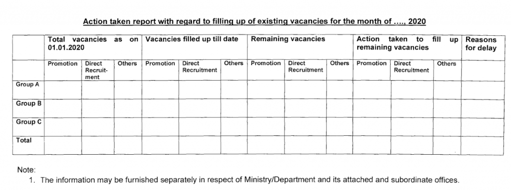 Filling up of vacant posts in Central Government Ministries - Department - Latest DoPT Orders 2020