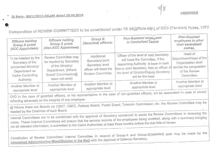 CGDA Periodic review of Central Government Employees under Fundamental Rule CCS Pension